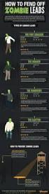 top 10 zombie infographics