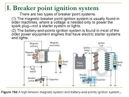 сombustion engine ignition systems презентация онлайн