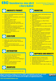 blog sample onepage plan template plans sample checklist for