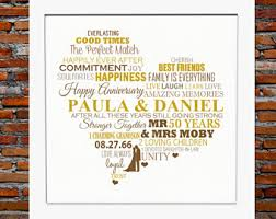 50th anniversary gift for parents personalised anniversary gifts home decor prints by blingprints