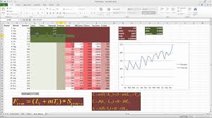 Demand Forecasting Excel Template by Forecasting In Excel The Holt Winter Technique