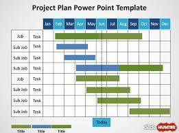 Project Planning Template Excel Gantt Chart 5 Gantt Chart Templates Excel Powerpoint Pdf Sheets