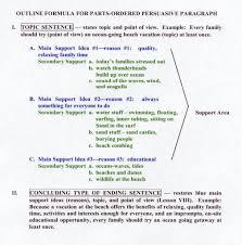 cio resume sample doc 728942 sample persuasive essay outline persuasive outline example persuasive essay outline sample cio resumes general sample persuasive essay outline