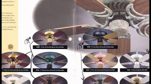 fasco fan motor catalogue fasco f a smith company ceiling fan catalog from 1996 youtube