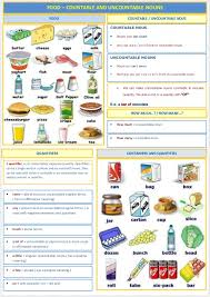 Countable And Uncountable Nouns Teaching Food Countable And Uncountable Nouns Quantifiers