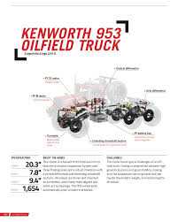 kenworth 2011 models ingmar spijkhoven featured in incredible lego technic