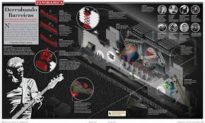 roger waters the wall live visual ly