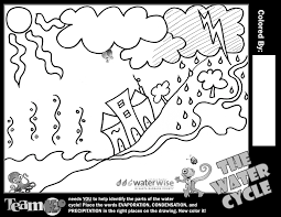 water cycle coloring page best coloring pages adresebitkisel com