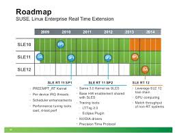 road map sle suse techtalk slert sp2