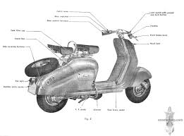 lambretta d and ld125 owner u0027s manual