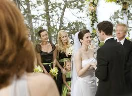 Wedding Ceremony Script For A Non Denominational Wedding Ceremony