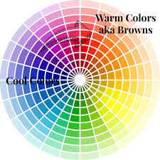 color wheel for makeup artists blue makeup tutorial archives norah makeup