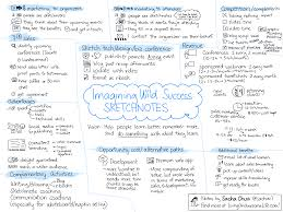 imagining sketchnotes as a business u2013