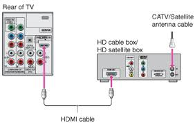 getting started connecting the tv hd cable box hd satellite box