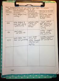 lucy calkins writing paper tailoring our teaching no need to wing it if you ve got great a conferring sheet that captures your research compliment and next steps can keep you