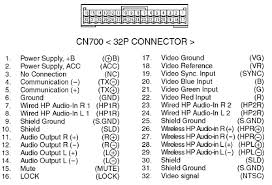 wiring diagram pioneer radio u2013 readingrat net