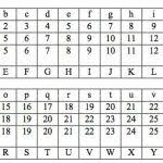 numbers to letters converter sample letter template