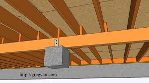 three dimensional examples of wall framing and subfloor u2013 home