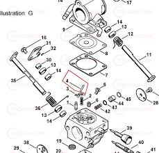 weed eater wiring diagrams lighted switch wiring diagram pontiac