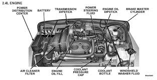 jk engine bay diagram jeep wiring diagrams instruction