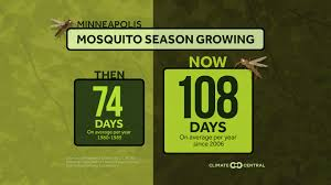 Colorado Wildfires Explained In One Chart Climate Central More Mosquito Days Increasing Zika Risk In U S Climate Central