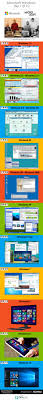 the 25 best microsoft windows ideas on pinterest windows