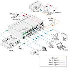 Vga To Hdmi Wiring Diagram Aliexpress Com Buy 3 Ports Hdmi 2 Ports Vga Hdmi Hdbaset