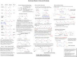 summary sheet 2 enols and enolates u2014 master organic chemistry
