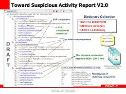 Fraud Analyst Resume Sample by Suspicious Activity Report Examples