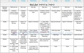 Beast Meal Plan Spreadsheet Committed To Get Fit Week 3 Review Of Beast For