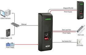 hid card reader wiring diagram efcaviation com