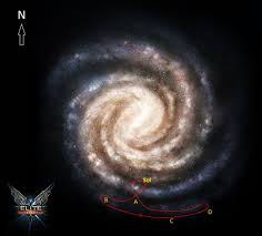 Elite Dangerous Galaxy Map Trips To The Galactic Limits