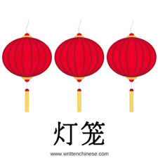 lunar new year lanterns written