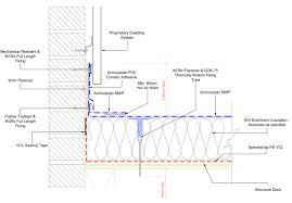 sig design u0026 technology flat roof upstand best practice