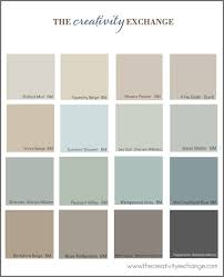 Trending Paint Colors For Kitchens by 54 Best Color Schemes Images On Pinterest Wall Colors Paint
