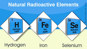 radioactive elements on the periodic table list of radioactive elements