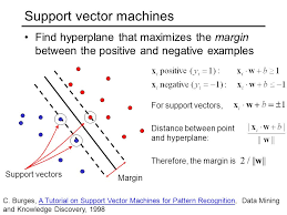 tutorial vector c image classification given the bag of features representations of