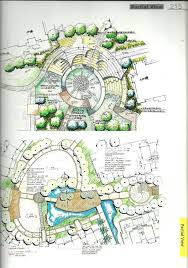 architectural site plan pin by mohammed marzouk on sktech pinterest landscaping master