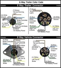 100 trailer lights wiring diagram australia electrical
