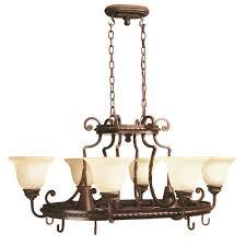 craftmade goinglighting