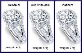 palladium ring price white gold vs palladium vs platinum an unfair fight