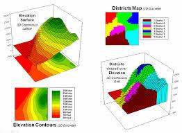 Surface Map Map Analysis Topic 18 Understanding Grid Basd Data