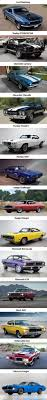 Best Classic Muscle Cars - best 25 muscle cars ideas on pinterest classic muscle cars