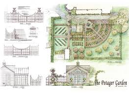 Potager Garden Layout Garden Layout Plans