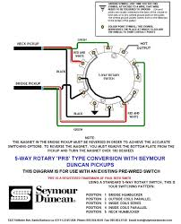 100 best guitar wiring images on pinterest guitar diy electric