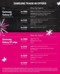 iphone black friday sale black friday 2016 best deals t mobile u0027s offers are too hard to