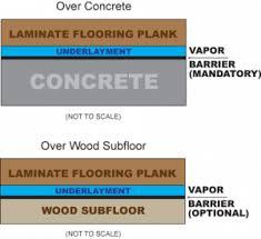 Best Underlayment For Laminate Flooring On Concrete How Much Stuff Unique Best Laminate Flooring As Laminate Flooring