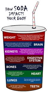 best 10 soda tax ideas on pinterest vitamins vitamin