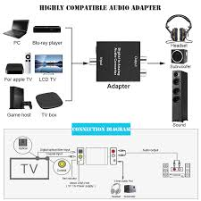 digital to analog audio converter optic coaxial toslink to rca