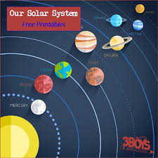 best 25 solar system ideas on pinterest about solar system